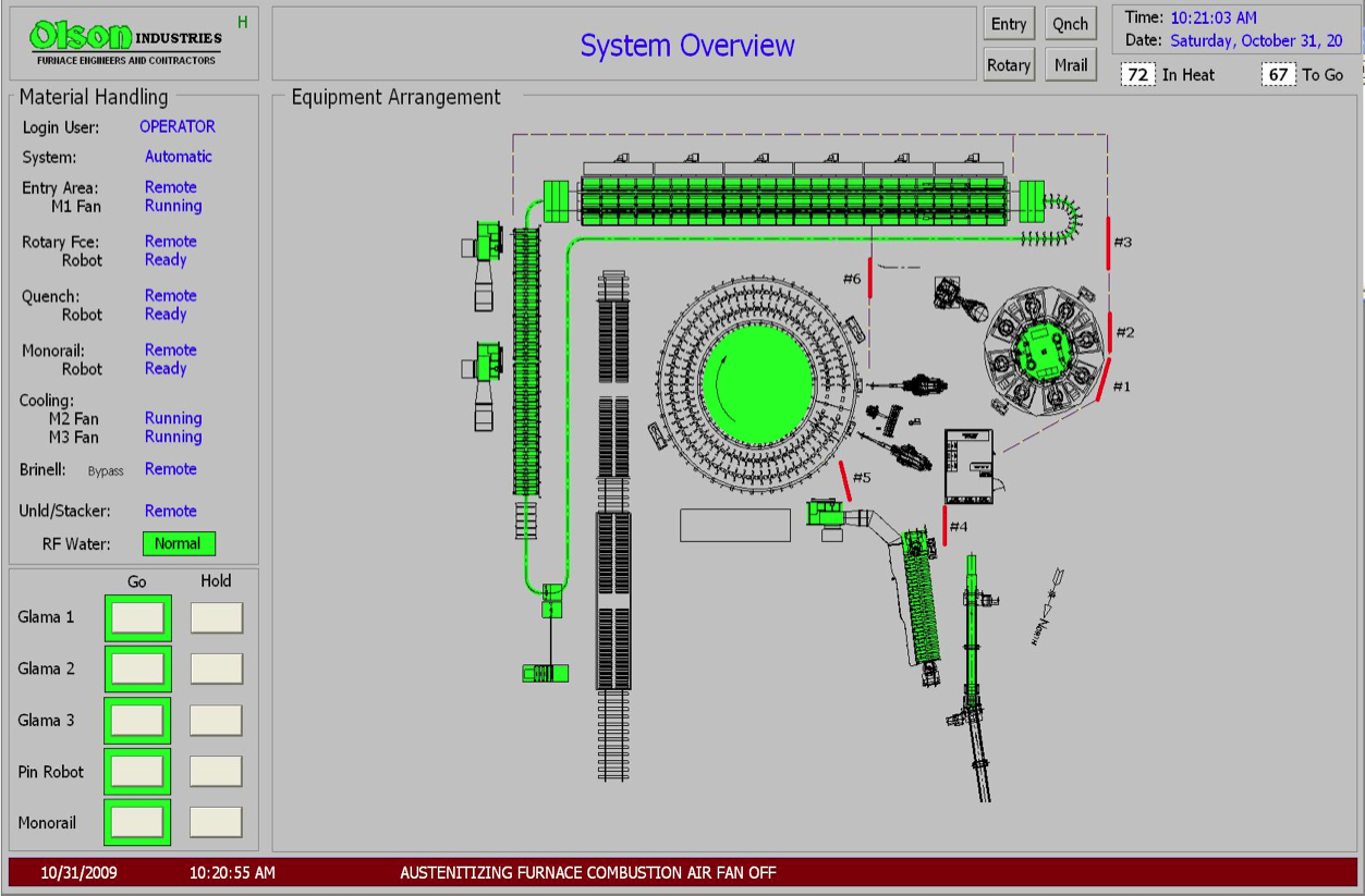 Automation Overview