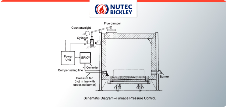 The importance of maintaining efficient pressure control in your furnaces